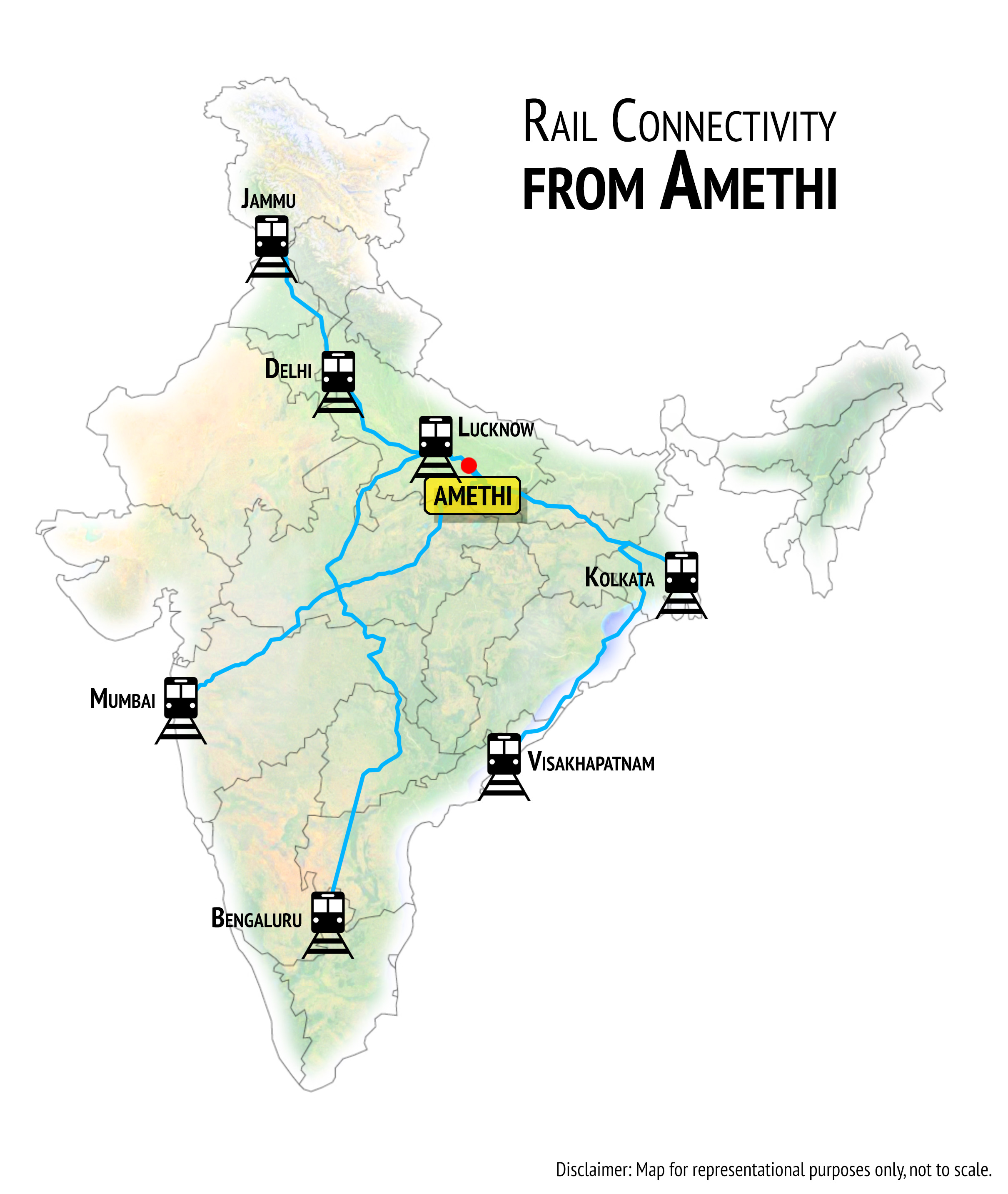 Amethi Rail links Connectivity