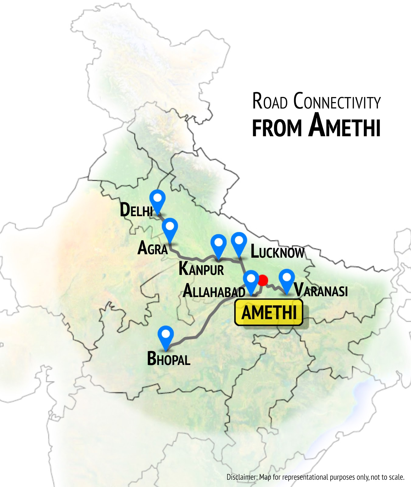 Amethi road links Connectivity